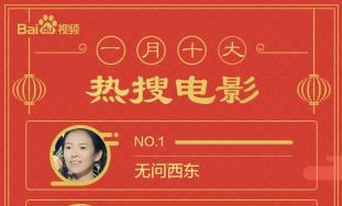 百度视频1月影视大数据:《无问西东》问鼎热搜榜