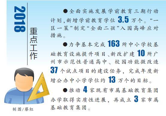 广州义务教育招生新政即将出台 坚持免试就近入学原则