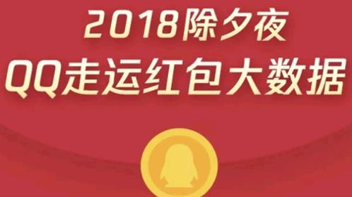 腾讯QQ除夕发出6.09亿个走运红包 90后占比最高