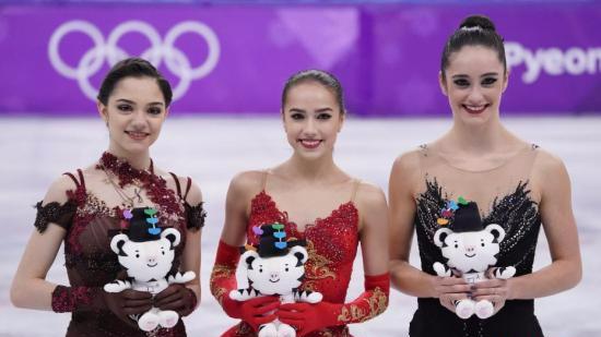 花滑女单俄奥运选手包揽冠亚军 女单格局或将改变
