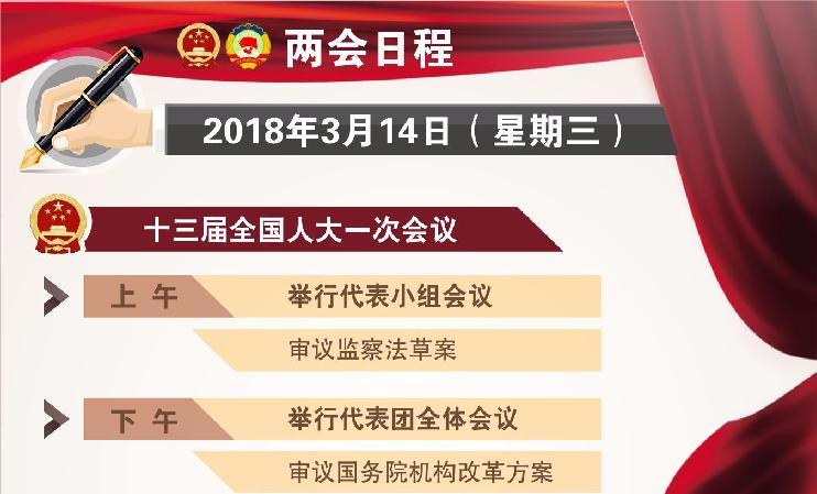 两会日程:今日选举十三届全国政协领导人