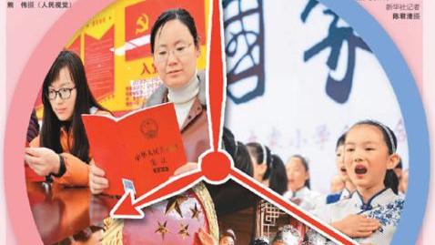 两会闭幕后第一周 读懂中国落实效率