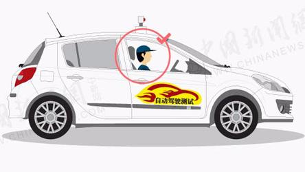 自动驾驶汽车路测安全吗?出事故咋办?新规来了!