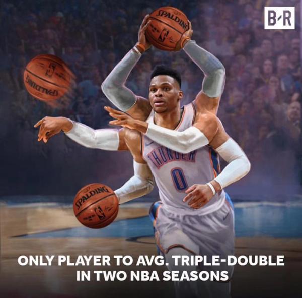 """威少连续两赛季""""场均三双"""",最后一战他狂刷20个篮板"""