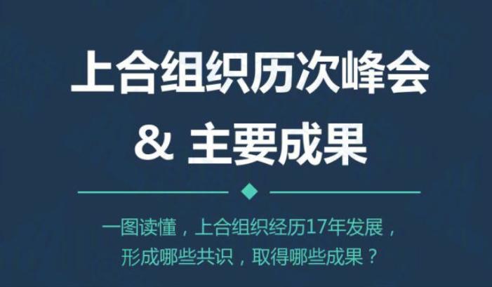 一图读懂|上海合作组织17年不平凡历程