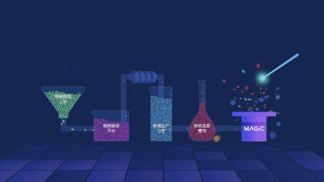 """MGC+AI 新华社发布媒体大脑""""MAGIC""""智能生产平台"""