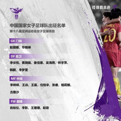 中国女足亚运会最终名单:王霜领衔赵丽娜入选