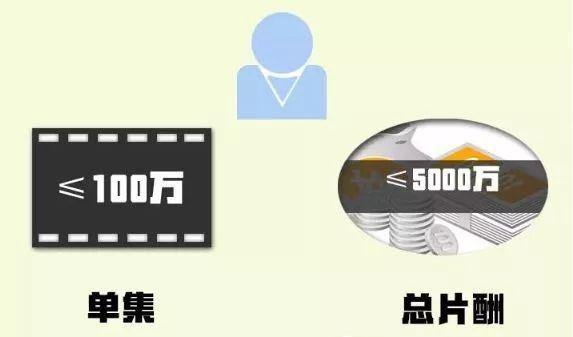 """一天收入200-300万?贫穷限制了我对""""黄晓明、赵薇""""们的想象力"""