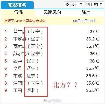 雷击造成7人伤亡!广东继续雷雨 在户外要当心