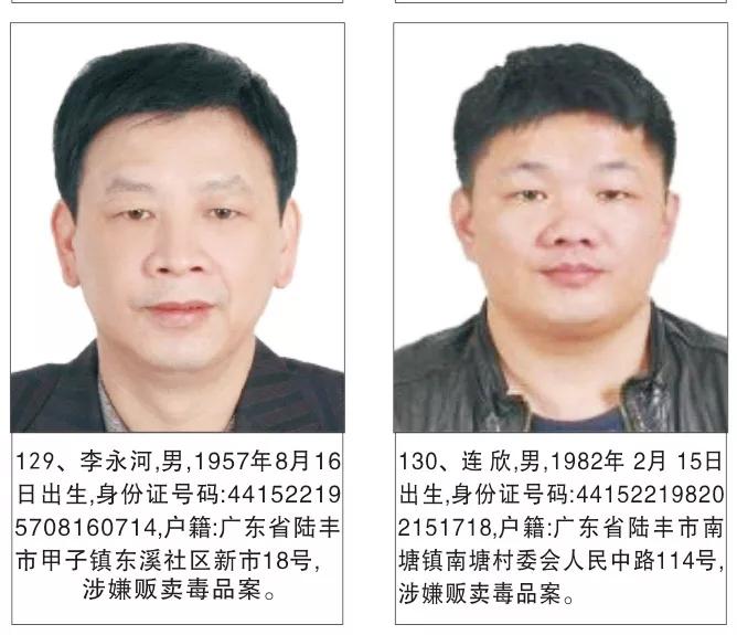 看到快报警!广东陆丰警方悬赏2600万通缉130人