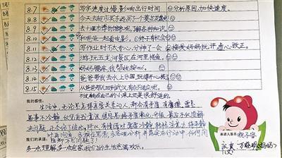 """挑战""""21天不生气""""网络走红:全班仅一家庭成功"""