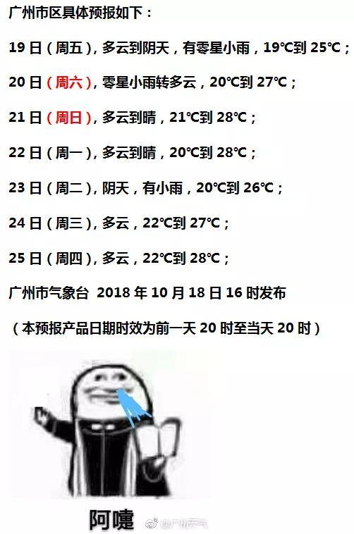 今年广州是冷冬还是暖冬?专家这样说,看明白了?