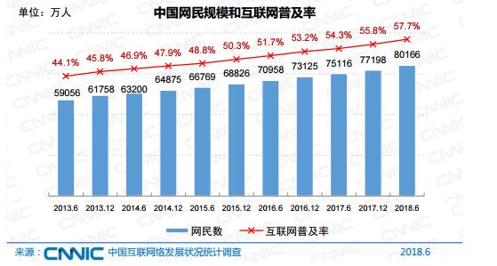 """外媒看中國:中國互聯網成長的""""大數據"""""""