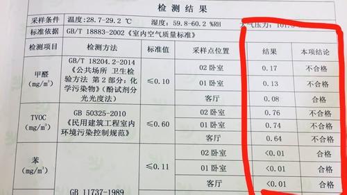 """北京租客诉自如甲醛超标 反遭自如公司起诉""""违约"""""""