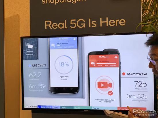 5G手机售价贵吗?首批尝鲜机价格让人意想不到