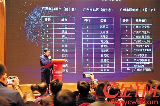 """Y指数年度榜单""出炉:广州领跑广东各地市 中山发布最具影响力"