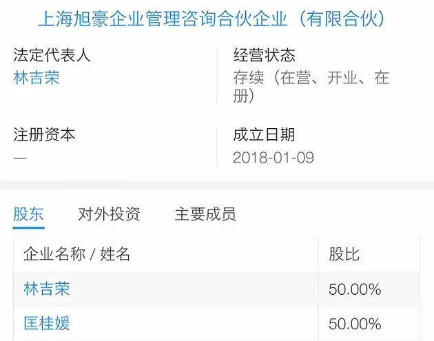 张庭夫妇做微商纳税21亿 获选上海区百强优秀企业