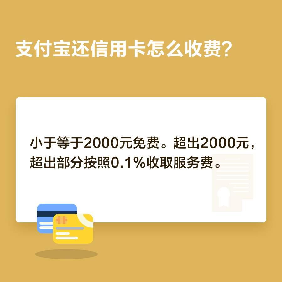 注意!3月26日起 支付宝还信用卡超2000元将收费