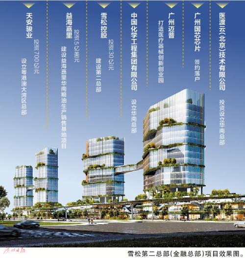 二十三个重大项目花落高新区 总投资超1000亿元