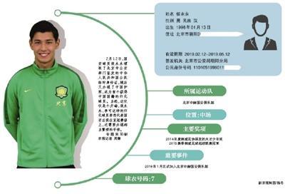 """侯永永""""持证上岗"""" 成首位获得中国国籍的归化球员"""