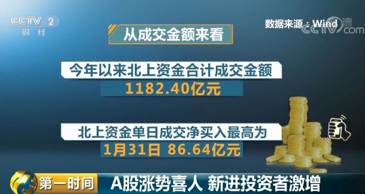 跑步进场 A股新进投资者数量31.61万人