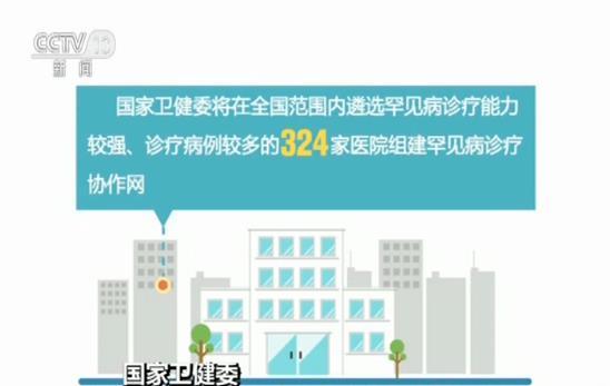 国家卫健委:宣布建立全国罕见病诊疗协作网 提高罕见病诊疗水平