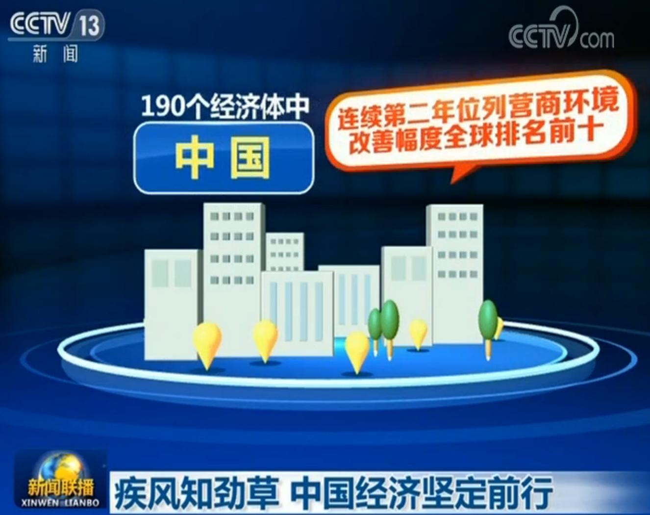 疾風知勁草 中國經濟堅定前行