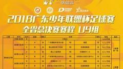 【少年联盟杯】全省总决赛赛程、规程公布