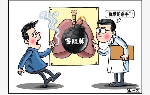 你们认识慢阻肺吗?